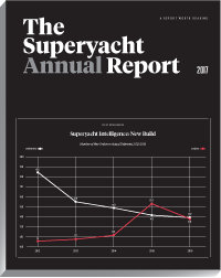 The Superyacht Annual Report: New Build 2017