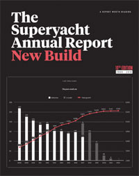 The Superyacht Annual Report: New Build 2018
