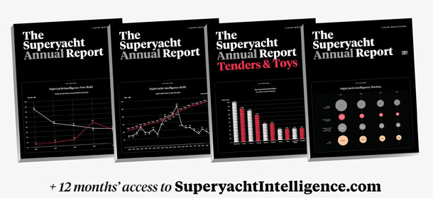 Superyacht Intelligence Business Package